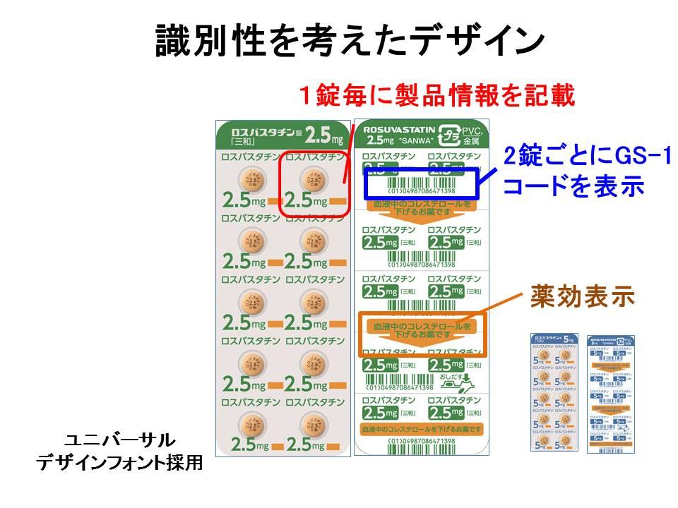 ロスバスタチン錠2.5・5mg「三和」 ジェネリック医薬品 三和 ...